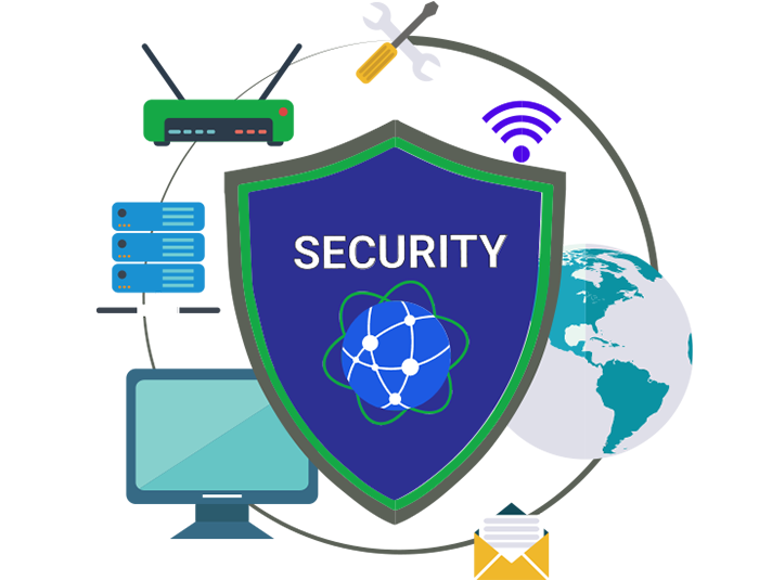 Iniyas IT security solution